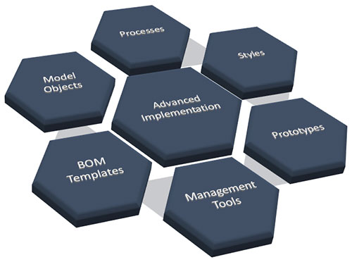 Advance Steel Implementation Workflow