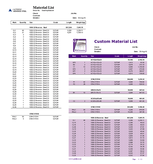 Advance Steel Implementation BOM Reports